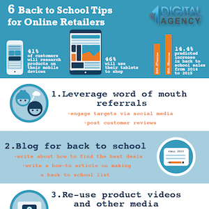 infographic-back-to-school