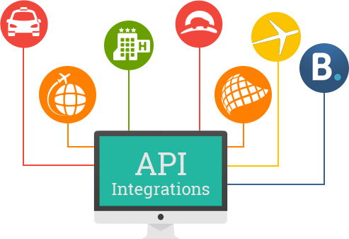 Ecommerce Api Integration