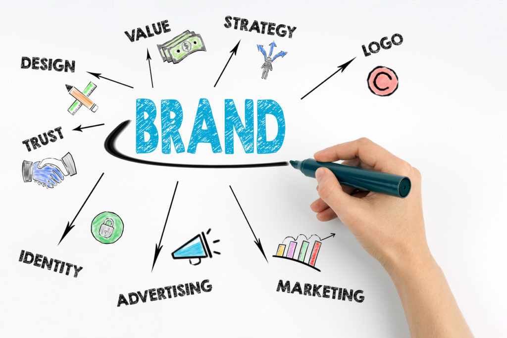 You Need a Digital Marketing Agency to Give Your Philly Based-Brand an Identity on Social Media