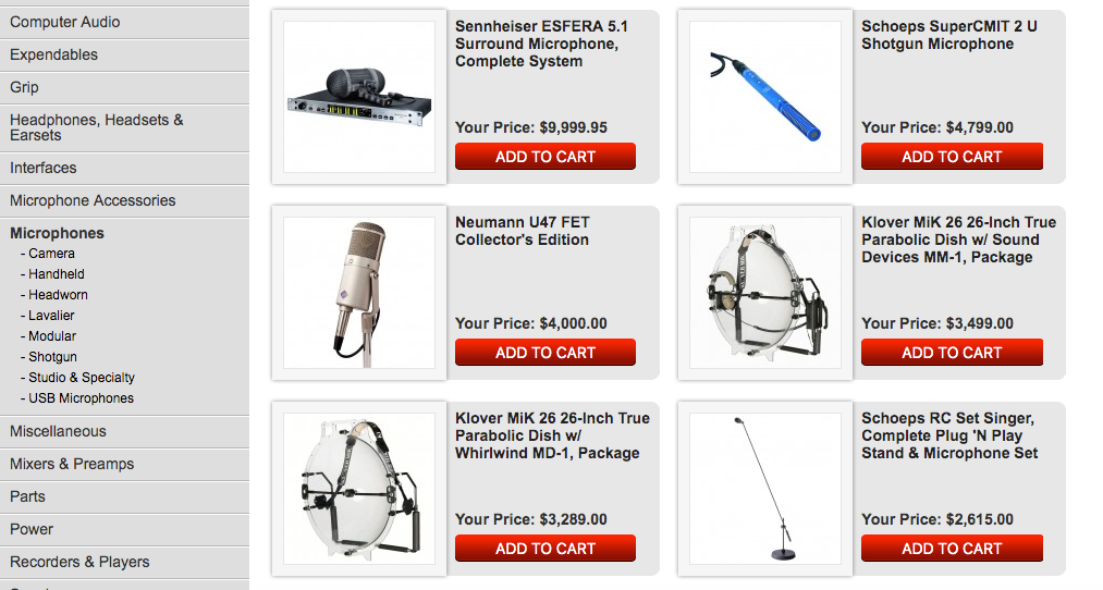 eCommerce PPC marketing