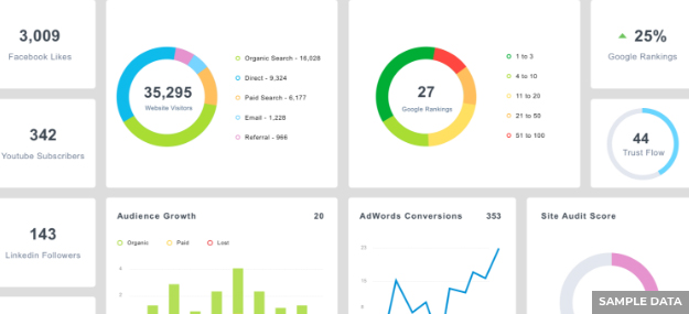 Custom SEO Dashboard