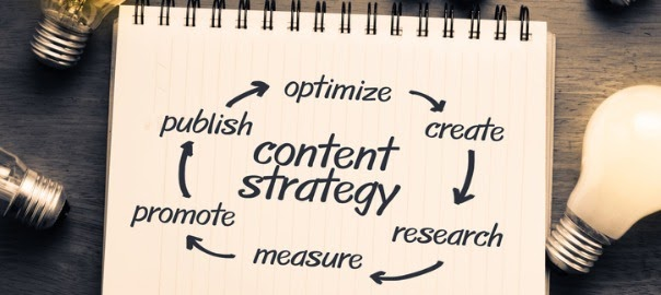 Top 5 Ways to Boost Content Marketing ROI